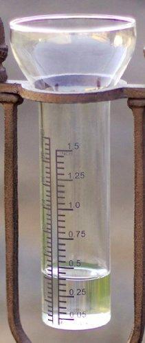 rain gauge replacement glass rain gauges patio and furniture. Black Bedroom Furniture Sets. Home Design Ideas