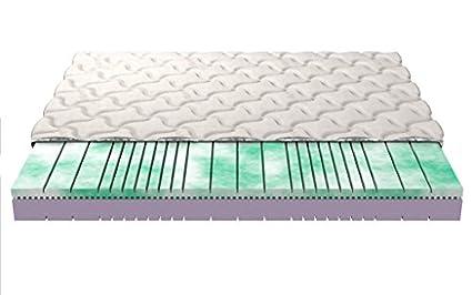 federkern Colchón de Espuma con Efecto Memoria 3D Alta Espuma HR Espuma de Poliuretano Agua –