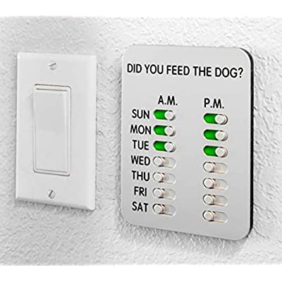 The ORIGINAL 'Did You Feed the Dog? (v. 4.0)