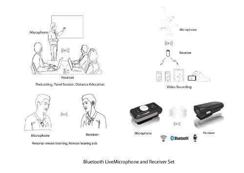 nolan livemicrx bluetooth wireless remote microphone