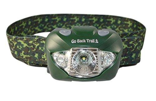 Cree LED Headlamp Adjustable Exploring product image