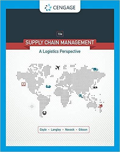 Book Supply Chain Management