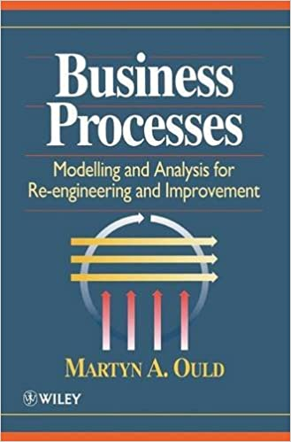 Amazon business processes modelling and analysis for re business processes modelling and analysis for re engineering and improvement 1st edition by fandeluxe Gallery