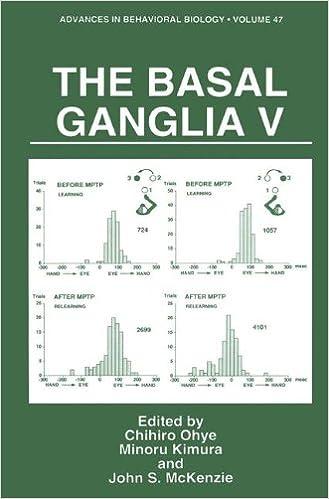 Book The Basal Ganglia V: Proceeding of the 5th Triennil Meeting Held Nemuno-Sato, Japan_may 1995