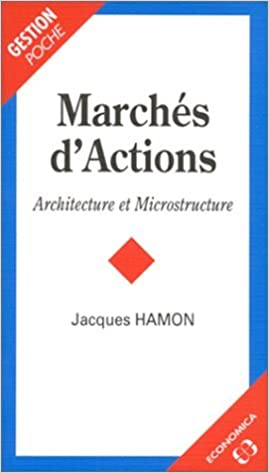 Marches d'actions