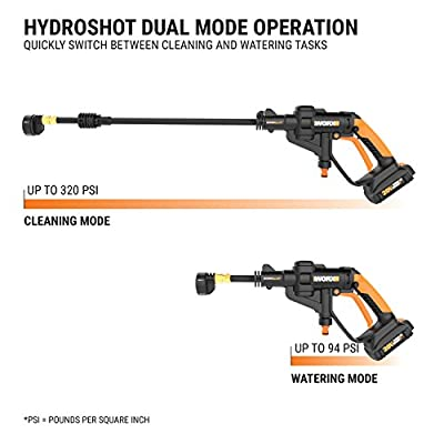 WORX Cordless Hydroshot Portable Power Cleaner, 20V Li-ion (2.0Ah), 320psi, 20V Power Share Platform WG629.9 TOOL ONLY