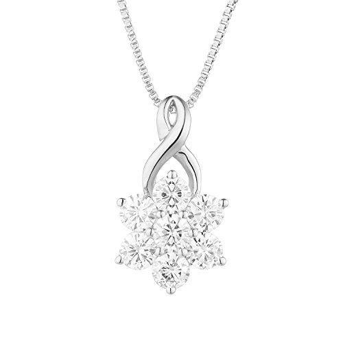 Forever Classic Round Cut 3.5mm Moissanite Pendant Necklace, 1.12cttw DEW By Charles & Colvard