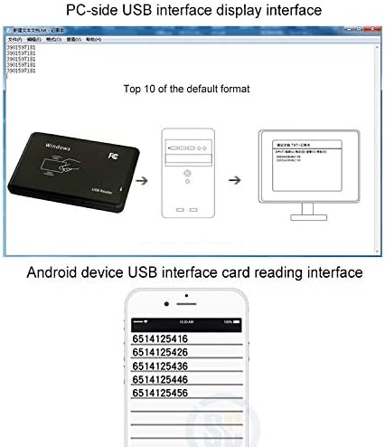 5W USB Interface Inductive Card Reader for IC//ID Card Black Color : Black