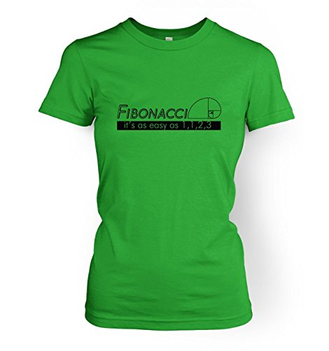 Fibonacci Is As Easy As 1,1,2,3 Womens T-shirt - Irish Green Large (approx ()