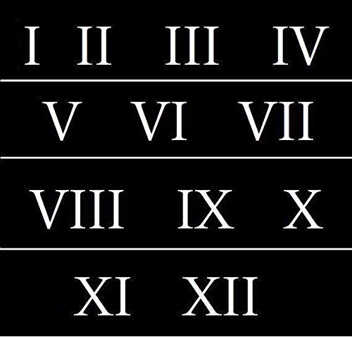 Stencils for Painting Roman Numeral s 2 inch 1-12 Mylar Clock Numbers Addresses Good for Wood Stone Glass, Airbrushing ()