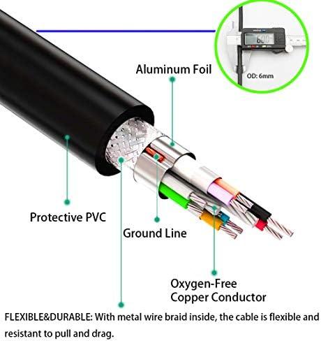 Cable Alargador USB 3.0 (8m) , Ruaeoda Cable Extension USB 3.0 Tipo A Macho a Hembra para Conexión entre Ordenador, TV Coche y Periféricos como Impresora, Ratón, Teclado, Hub, Pendrive, Mando de PS3 o Xbox, Gafas de Realidad Virtual etc. 9