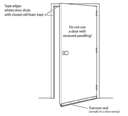 Ssp Gray Door Sound Proofing Tape 1 4 Quot To 1 2 Quot Widths 25