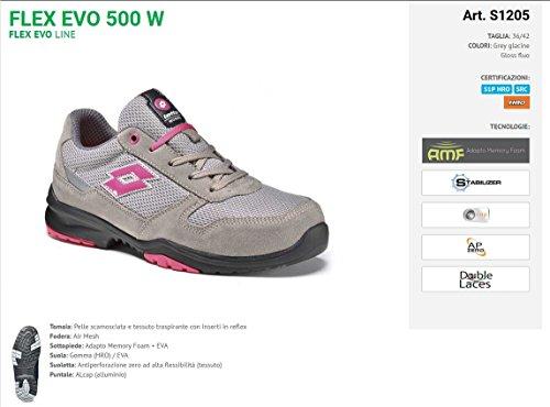 Chaussures de securit' Lotto Works FLEX EVO S1P SRC HRO Gris Rose Memory Foam-771205