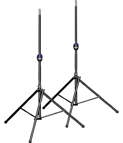 Ultimate Monitor Kit - 3