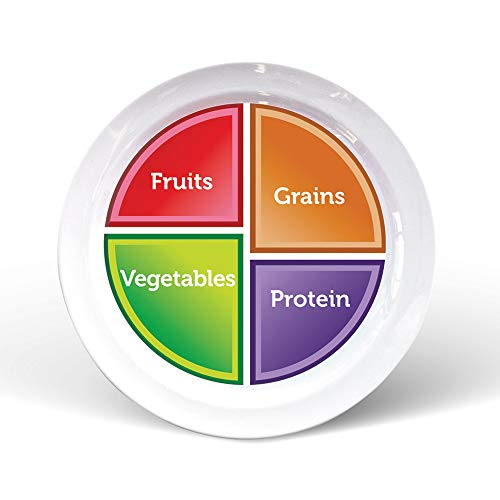 (Choose MyPlate 10 inch Plate for Adults & Teens, Healthy Food and Portion Control)