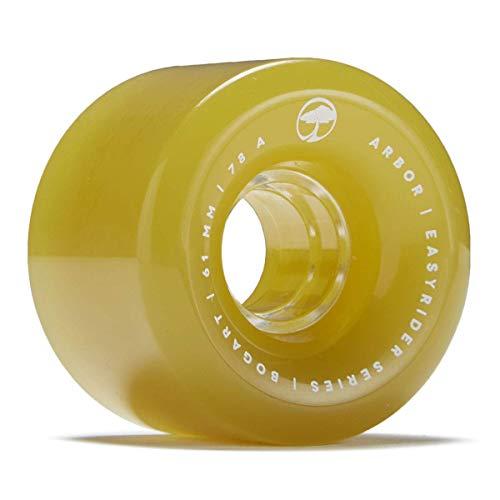 bogart wheels - 3