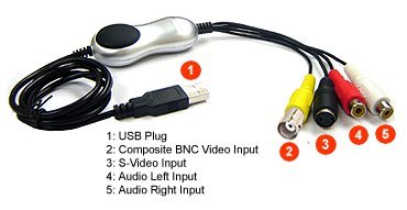 Composite BNC RCA S-Video To USB DVR Adapter MPEG Editor Recorder