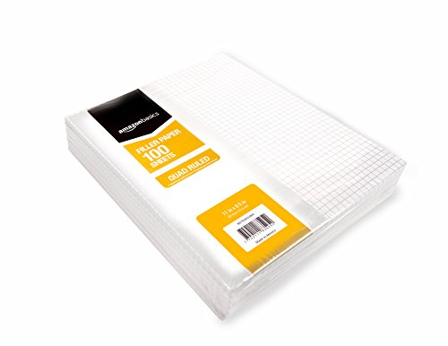 AmazonBasics Graph Ruled Loose Leaf Filler Paper, 100-Sheet, 11'' x 8.5'', 36-Pack by AmazonBasics (Image #1)