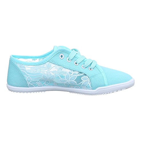 Zapatillas azul Mujer Design de casa Ital claro 5qwAFCx