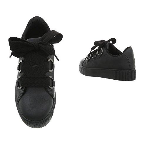 Ital Mode Femme Sneakers Baskets Design Low Chaussures Plat Espadrilles rwzqSrO