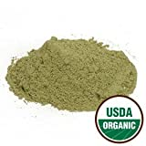Organic Dandelion Leaf Powder For Sale