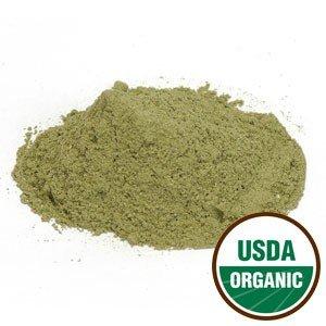 Organic Dandelion Leaf Powder