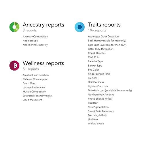 Amazon.com: 23andMe DNA Test - Health + Ancestry Service - 65+ ...