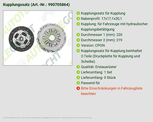 Juego de embrague Juego de embrague Set Ford Focus DAW C MAX DNW DFW 1.4 1.6 1.8 98 - 04: Amazon.es: Coche y moto