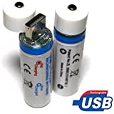 18650 Battery & Integrated USB Charger Rechargeable Lithium Ion - 2017 Edition - Li-ion Batteries - NOT AA - 100% Satisfaction 60 Day Guarantee - 2 Year Manufacturer Warranty (2 Pack)