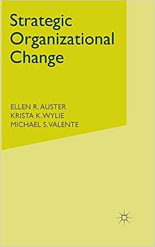 Amazon.com: Strategic Organizational Change (9781403991492): Ellen ...