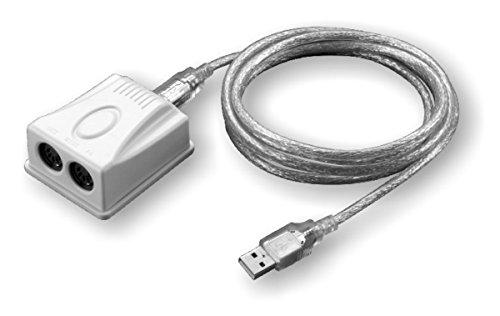 midiplus Tbox USB MIDI Interfaces by Midiplus