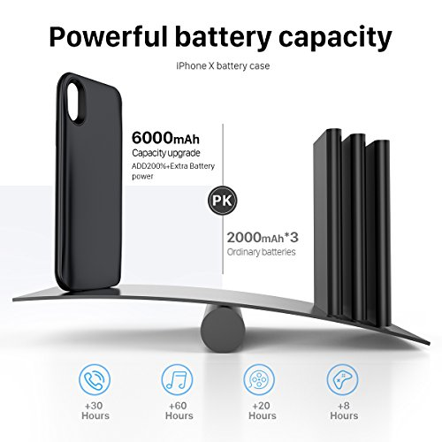 iPhone X Battery Case,[6000mAh] iphonex Portable Charger,Portable Rechargeable Protective Charging Case Slim for Apple iPhone 10,Support Lightning Earphone and Sync-though(Black) by Ainope (Image #1)