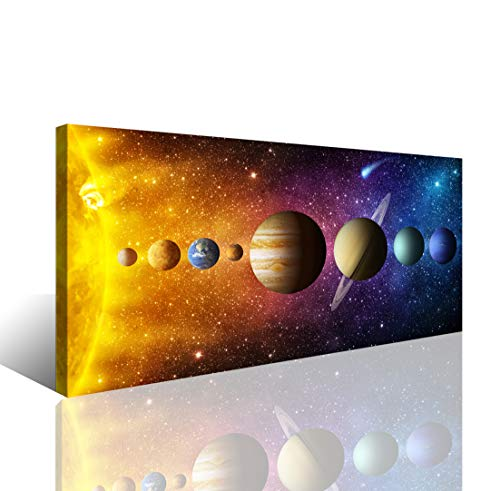 Baisuwallart-Posters & Prints Artwork Abstract Wall Art Solar System Planet Paintings Stretched Canvas Picture Wall Artworks Pictures for Living Room Bedroom Home Office Wall Decor Posters ()