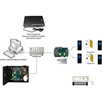 2 Doors Control System Swipe Card for IN+OUT Mag lock 110-240V Power Supply Box RFID Reade RFID Keyfods