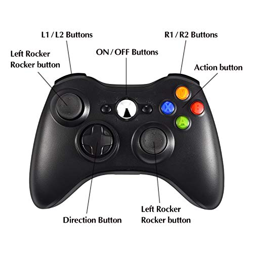 Wireless Controller for Xbox 360, W&O 2 4GHZ Game Controller Gamepad  Joystick for Xbox & Slim 360 PC Windows 7, 8, 10 (Black)