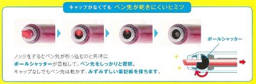 Pentel Knock Highlighter, Handy Line, 5 Color Set (SXNS15-5) Photo #2