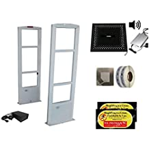 Retail Security Systems &