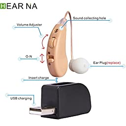 HEARNA HAS338 Rechargeable-Adjustable Hearing Sound Amplifier-USB Portable Invisiable Wearing Comfortable For Hearing Sound Loss Aid