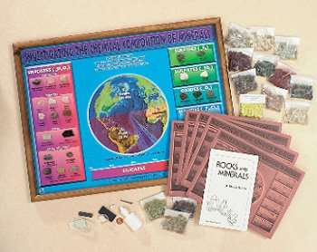 - American Educational 2561TR Chemical Composition Of Minerals Chart Transparency