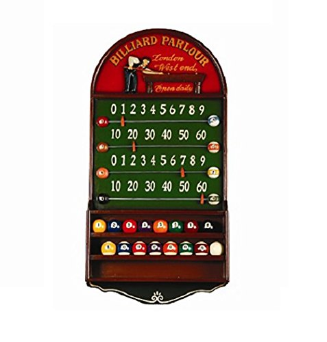 - RAM Gameroom Products Billiard Parlour Scoreboard Counter and Ball Holder