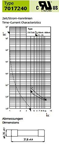 1 A, 1000 V, cer/ámica, 6,3 x 32 mm SIBA FF1A 7012540 Fusible de soplado r/ápido
