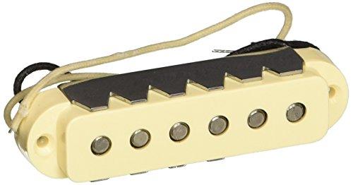 ly 62 Jaguar Neck ()