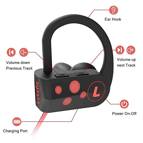 Letsfit Wireless Headphones, Sports Earphones Mic, Wireless Headset, Waterproof Sweatproof HD Stereo Earbuds Running Gym Workout, Noise Cancelling Headsets, 8 Hours Work Time by Letsfit (Image #6)