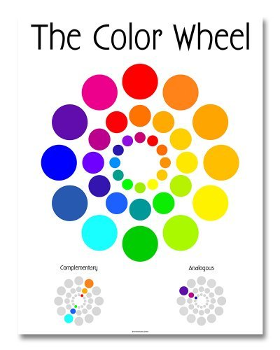 The Color Wheel - Laminated Classroom Poster by Bestonium