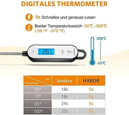 Compra Habor IPX7-Termómetro Resistente al Agua (Lectura rápida ...