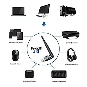 Wireless WiFi Bluetooth Adapter, USB WiFi Dongle Network Adapter 150Mbps & Bluetooth Transmitter Receiver(External Antenna) for Desktop/Laptop/PC, Supports Windows 7/8/8.1/10/XP/Vista