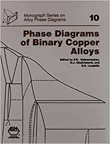 Online binary alloy phase diagram construct