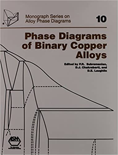 Phase Diagrams Of Binary Copper Alloys Monograph Series On Alloy