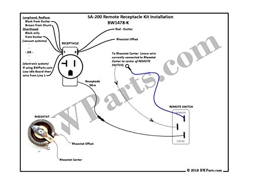 Cable Remote Wiring Diagram For Sa 200 Wiring Diagrams Plug
