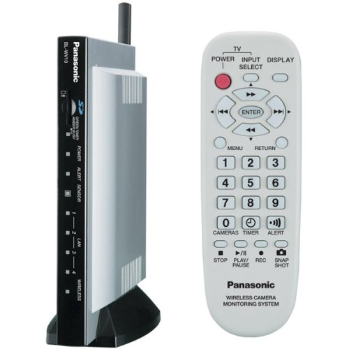 Panasonic TV Interface for IP Camera and Pet Cam by Panasonic